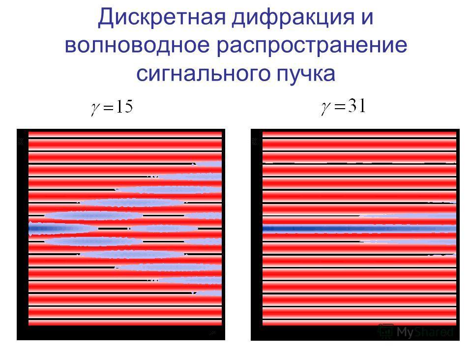 36 Дискретная дифракция и волноводное распространение сигнального пучка