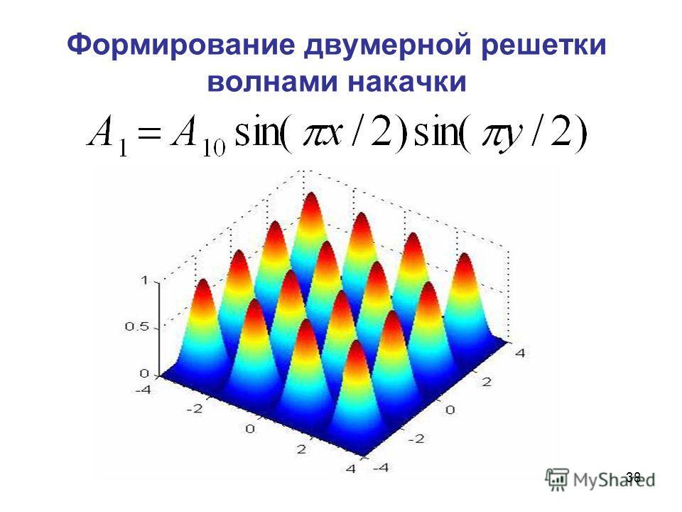 38 Формирование двумерной решетки волнами накачки