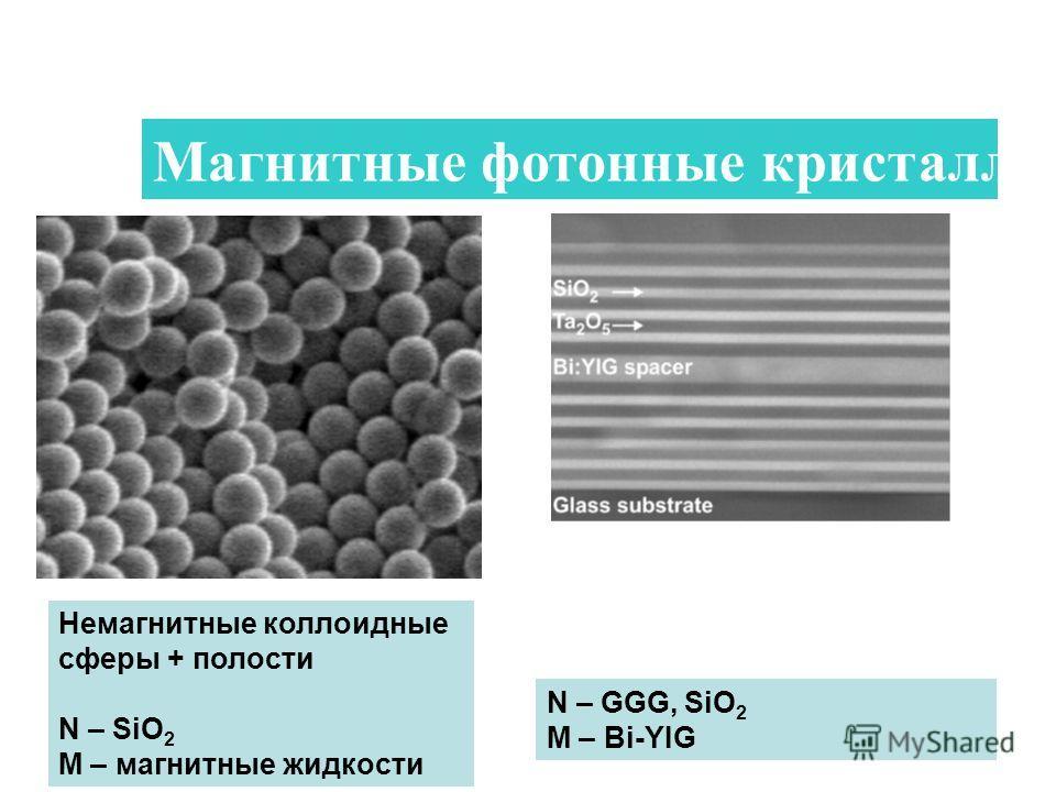 44 Немагнитные коллоидные сферы + полости N – SiO 2 M – магнитные жидкости Магнитные фотонные кристаллы N – GGG, SiO 2 M – Bi-YIG