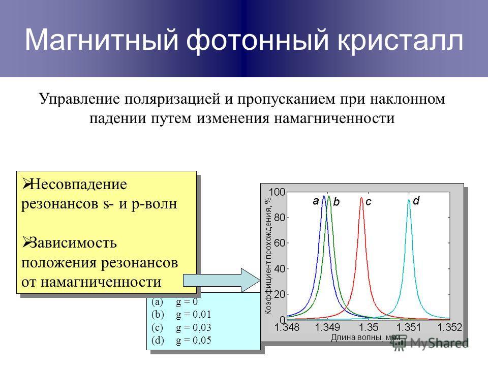 47 Магнитный фотонный кристалл (a)g = 0 (b)g = 0,01 (c)g = 0,03 (d)g = 0,05 (a)g = 0 (b)g = 0,01 (c)g = 0,03 (d)g = 0,05 Несовпадение резонансов s- и p-волн Зависимость положения резонансов от намагниченности Несовпадение резонансов s- и p-волн Завис