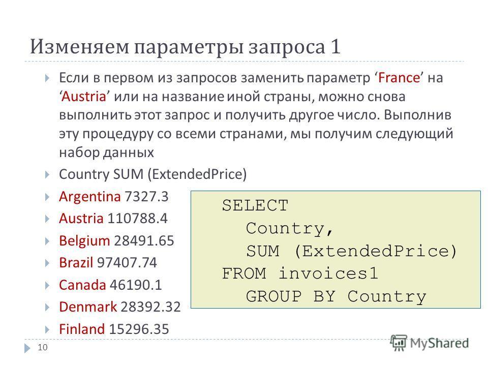 Изменяем параметры запроса 1 Если в первом из запросов заменить параметр France наAustria или на название иной страны, можно снова выполнить этот запрос и получить другое число. Выполнив эту процедуру со всеми странами, мы получим следующий набор дан