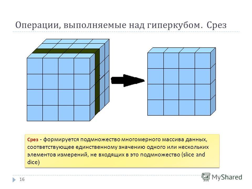 Операции, выполняемые над гиперкубом. Срез 16 Срез - формируется подмножество многомерного массива данных, соответствующее единственному значению одного или нескольких элементов измерений, не входящих в это подмножество (slice and dice)