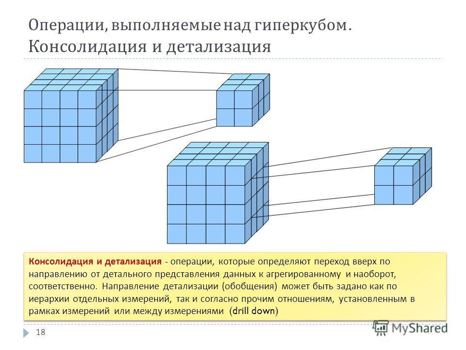 Операции, выполняемые над гиперкубом. Консолидация и детализация 18 Консолидация и детализация - операции, которые определяют переход вверх по направлению от детального представления данных к агрегированному и наоборот, соответственно. Направление де