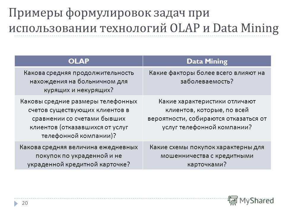 Примеры формулировок задач при использовании технологий OLAP и Data Mining OLAPData Mining Какова средняя продолжительность нахождения на больничном для курящих и некурящих ? Какие факторы более всего влияют на заболеваемость ? Каковы средние размеры