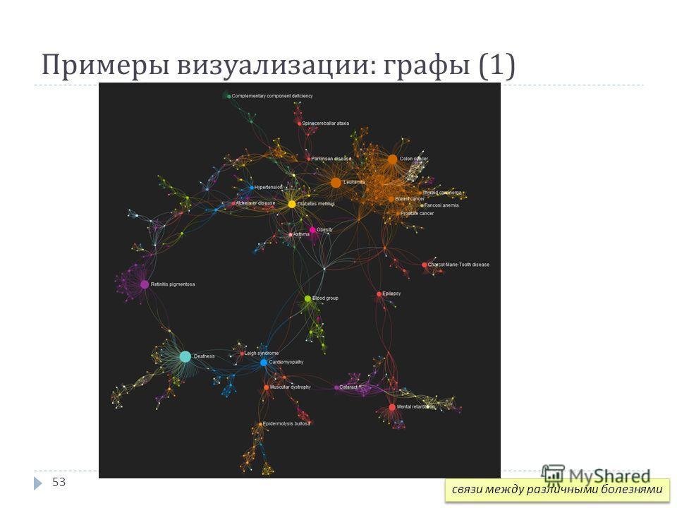 Примеры визуализации : графы (1) 53 связи между различными болезнями