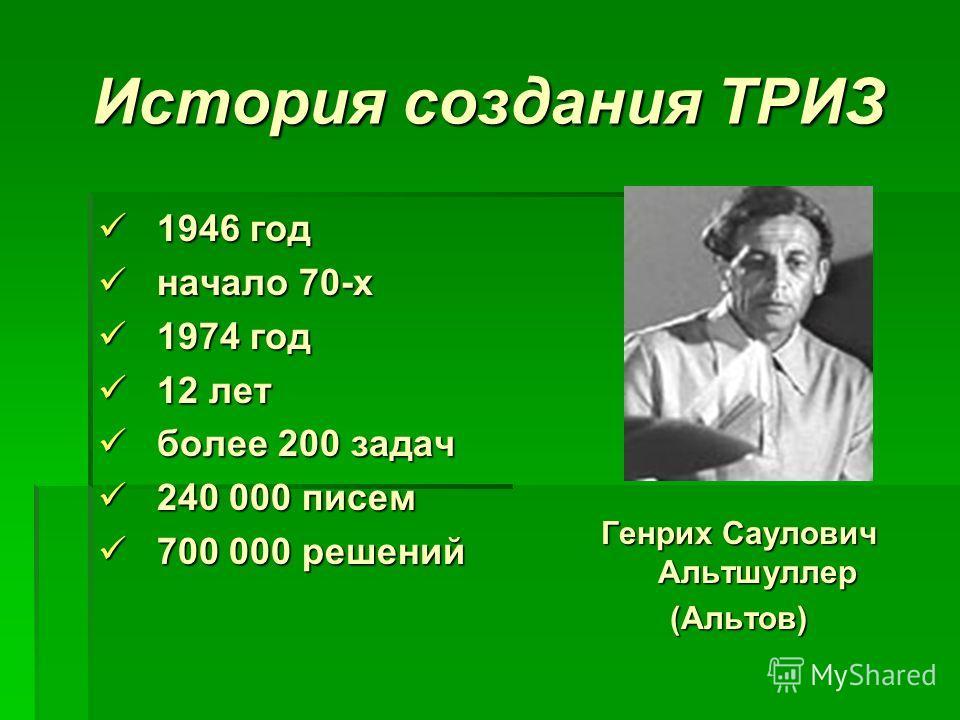 История создания ТРИЗ 1 1946 год н начало 70-х 1 1974 год 2 лет б более 200 задач 2 240 000 писем 7 700 000 решений Генрих Саулович Альтшуллер (Альтов)