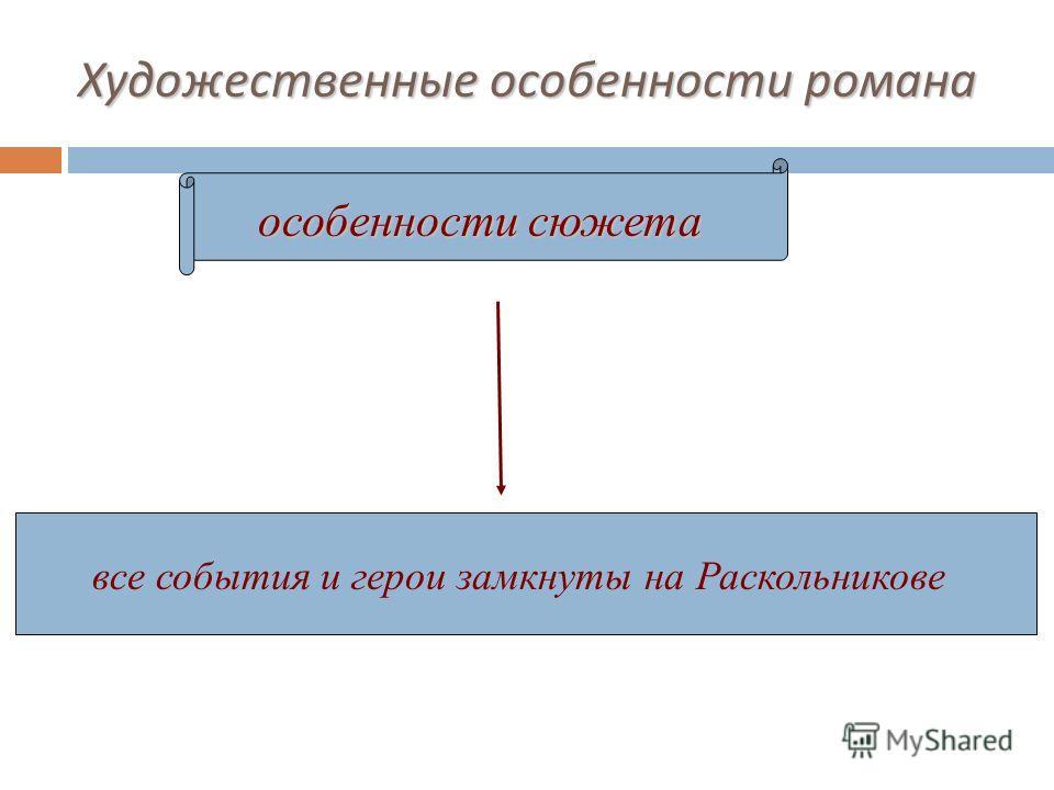 Художественные особенности романа особенности сюжета все события и герои замкнуты на Раскольникове