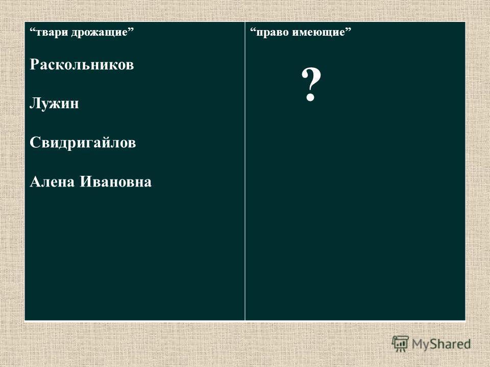 твари дрожащие Раскольников Лужин Свидригайлов Алена Ивановна право имеющие ?