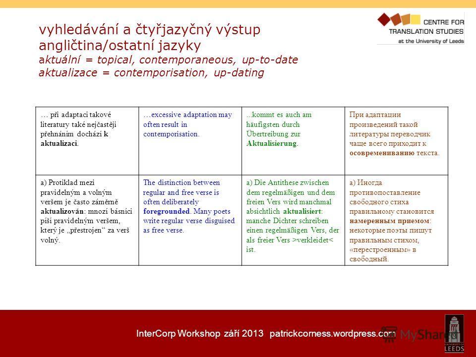 InterCorp Workshop září 2013 patrickcorness.wordpress.com vyhledávání a čtyřjazyčný výstup angličtina/ostatní jazyky aktuální = topical, contemporaneous, up-to-date aktualizace = contemporisation, up-dating … při adaptaci takové literatury také nejča