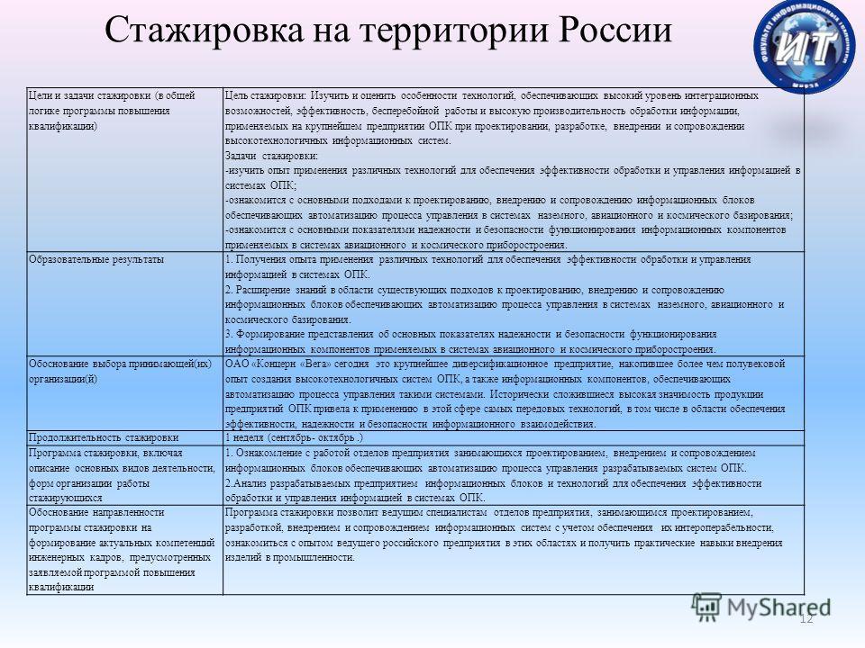 Стажировка на территории России 12 Цели и задачи стажировки (в общей логике программы повышения квалификации) Цель стажировки: Изучить и оценить особенности технологий, обеспечивающих высокий уровень интеграционных возможностей, эффективность, беспер