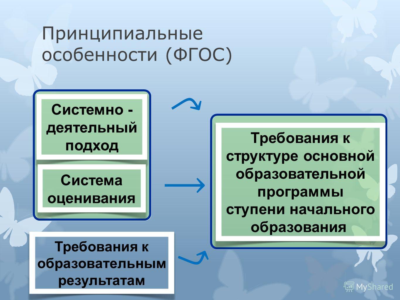 Принципиальные особенности (ФГОС) Системно - деятельный подход Система оценивания Требования к образовательным результатам Требования к структуре основной образовательной программы ступени начального образования