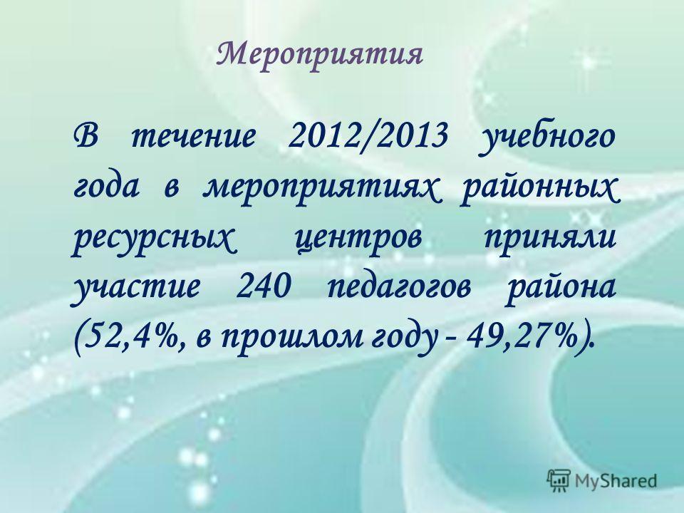 Мероприятия В течение 2012/2013 учебного года в мероприятиях районных ресурсных центров приняли участие 240 педагогов района (52,4%, в прошлом году - 49,27%).