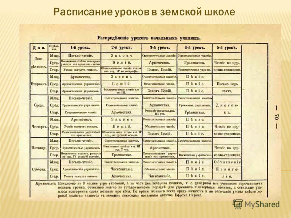 Расписание уроков в земской школе