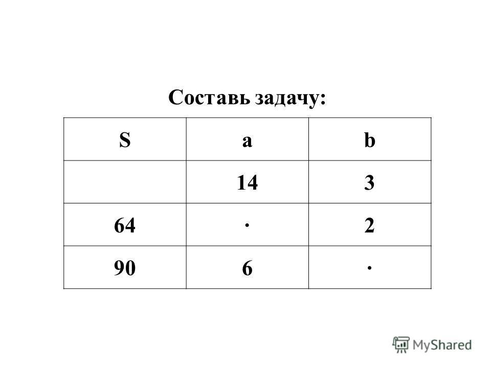 Составь задачу: Sab 143 64·2 906·