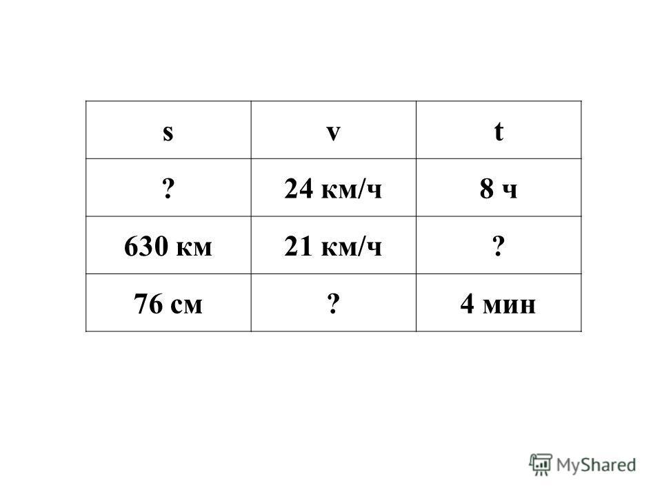 svt ?24 км/ч8 ч 630 км21 км/ч? 76 см?4 мин