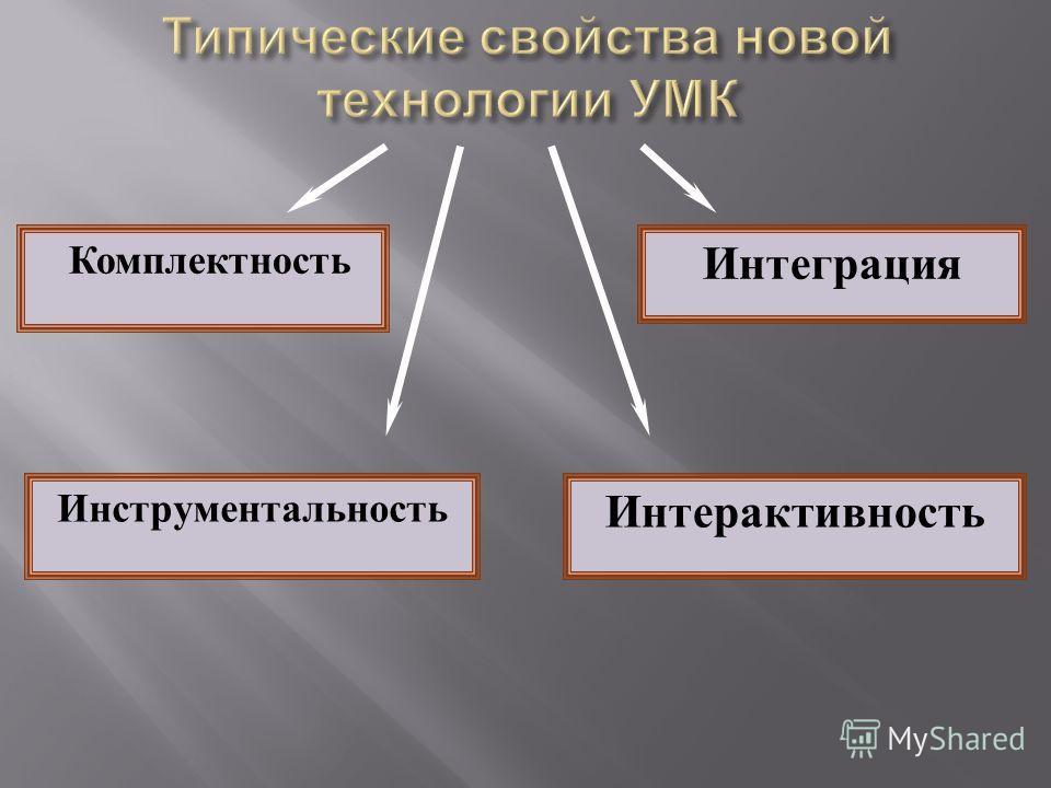 Комплектность Инструментальность Интерактивность Интеграция