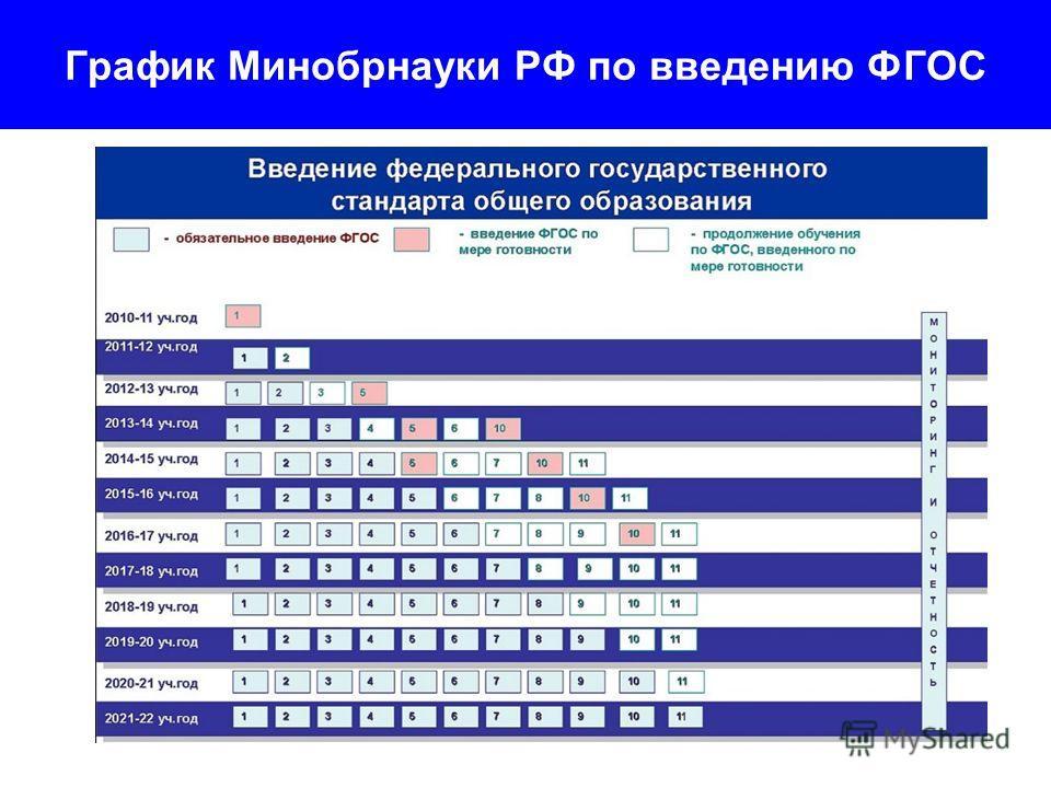 График Минобрнауки РФ по введению ФГОС