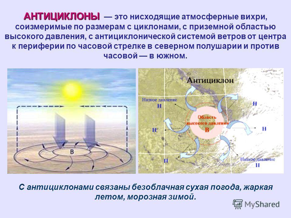 АНТИЦИКЛОНЫ АНТИЦИКЛОНЫ это нисходящие атмосферные вихри, соизмеримые по размерам с циклонами, с приземной областью высокого давления, с антициклонической системой ветров от центра к периферии по часовой стрелке в северном полушарии и против часовой
