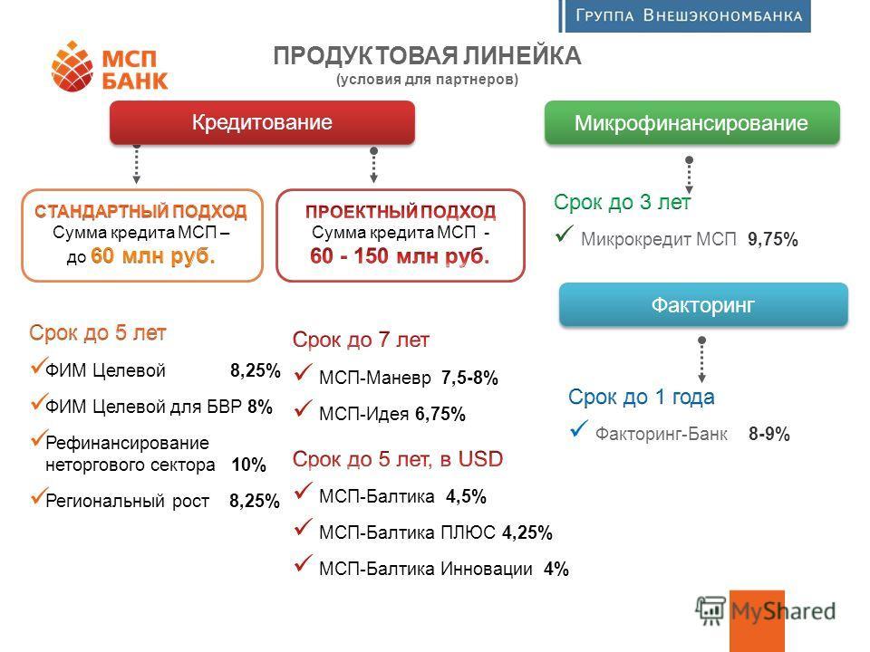 Программа финансовой поддержки МСП ПРОДУКТОВАЯ ЛИНЕЙКА (условия для партнеров) Кредитование Микрофинансирование Факторинг
