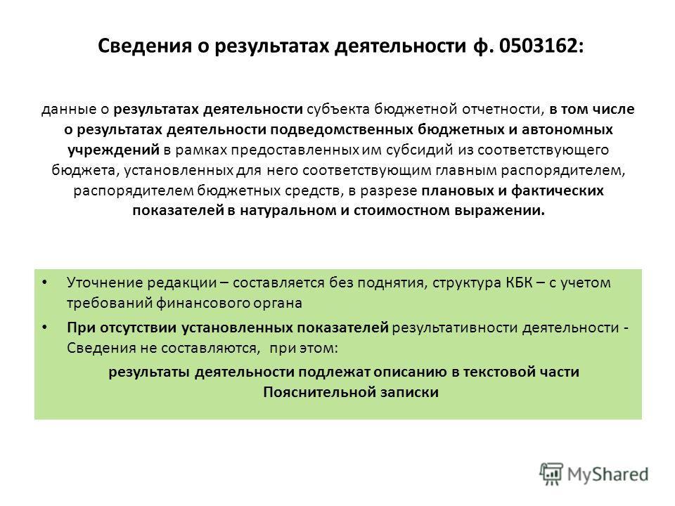 Сведения о результатах деятельности ф. 0503162: данные о результатах деятельности субъекта бюджетной отчетности, в том числе о результатах деятельности подведомственных бюджетных и автономных учреждений в рамках предоставленных им субсидий из соответ
