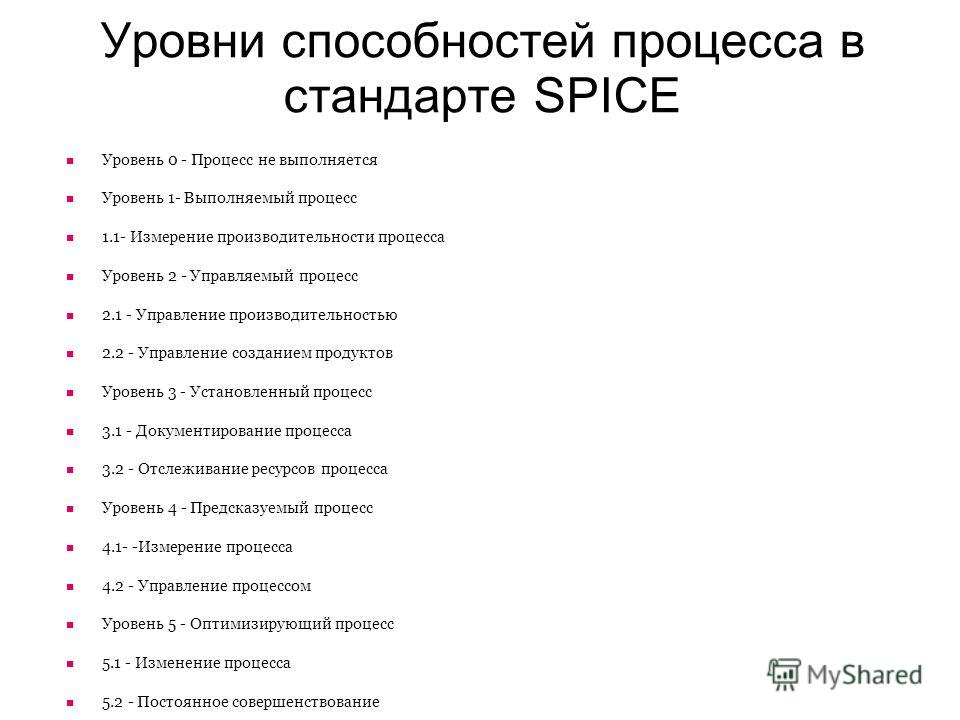 Уровни способностей процесса в стандарте SPICE Уровень 0 - Процесс не выполняется Уровень 1- Выполняемый процесс 1.1- Измерение производительности процесса Уровень 2 - Управляемый процесс 2.1 - Управление производительностью 2.2 - Управление создание