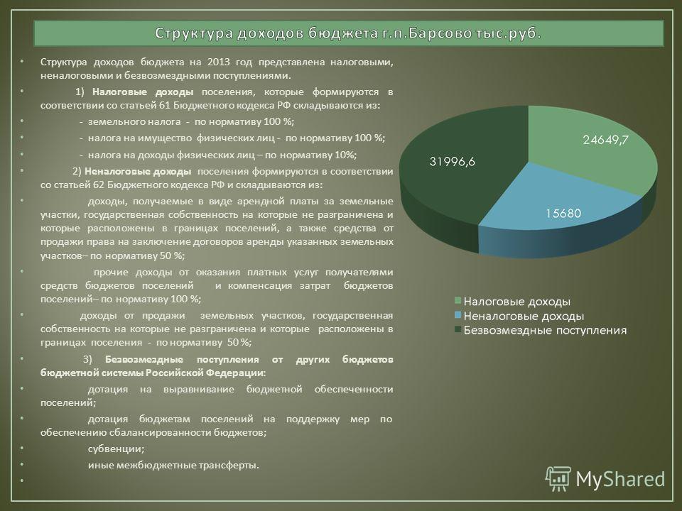 Структура доходов бюджета на 2013 год представлена налоговыми, неналоговыми и безвозмездными поступлениями. 1) Налоговые доходы поселения, которые формируются в соответствии со статьей 61 Бюджетного кодекса РФ складываются из : - земельного налога -