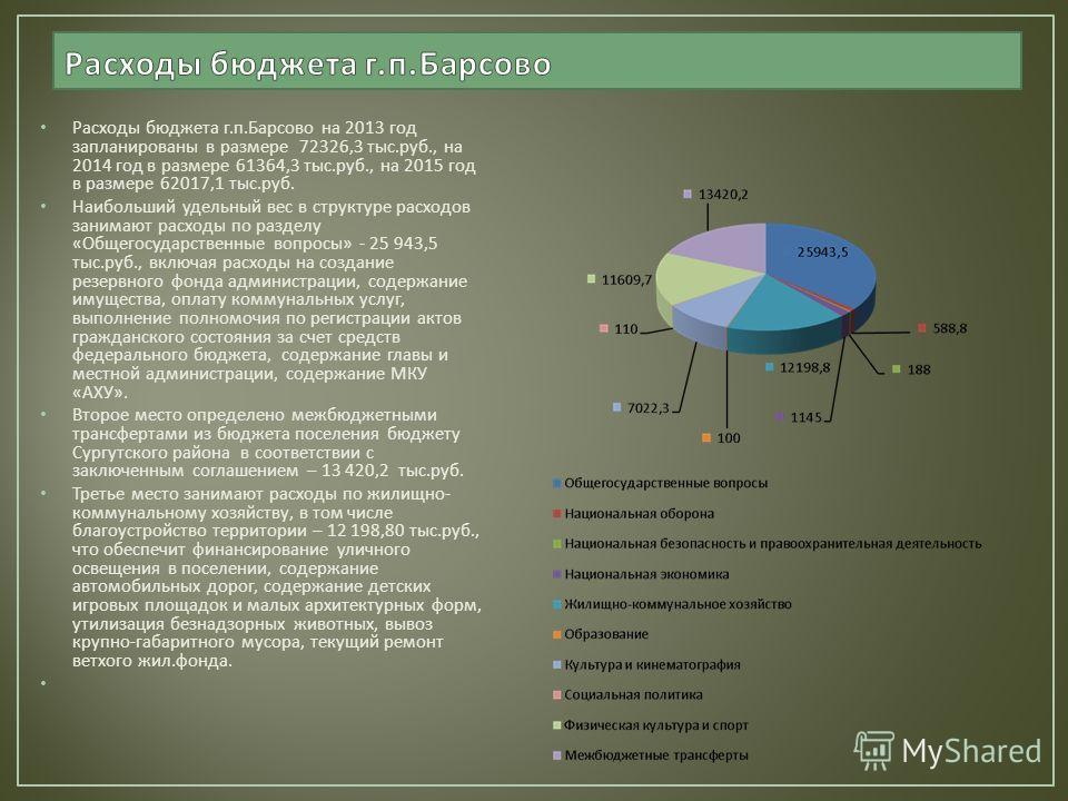 Расходы бюджета г. п. Барсово на 2013 год запланированы в размере 72326,3 тыс. руб., на 2014 год в размере 61364,3 тыс. руб., на 2015 год в размере 62017,1 тыс. руб. Наибольший удельный вес в структуре расходов занимают расходы по разделу « Общегосуд