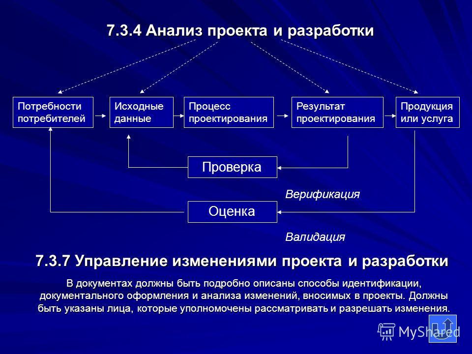 7.3.4 Анализ проекта и разработки Потребности потребителей Исходные данные Процесс проектирования Результат проектирования Продукция или услуга Проверка Оценка 7.3.7 Управление изменениями проекта и разработки В документах должны быть подробно описан