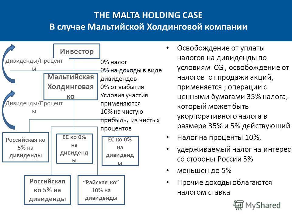 MALTA THE MALTA HOLDING CASE В случае Мальтийской Холдинговой компании Освобождение от уплаты налогов на дивиденды по условиям CG, освобождение от налогов от продажи акций, применяется ; операции с ценными бумагами 35% налога, который может быть укор