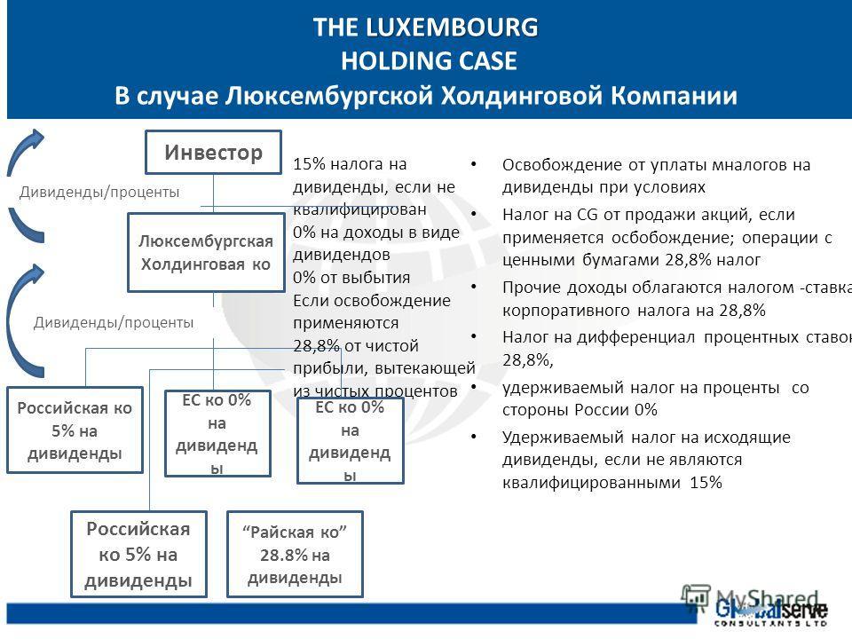 LUXEMBOURG THE LUXEMBOURG HOLDING CASE В случае Люксембургской Холдинговой Компании Освобождение от уплаты мналогов на дивиденды при условиях Налог на CG от продажи акций, если применяется осбобождение; операции с ценными бумагами 28,8% налог Прочие