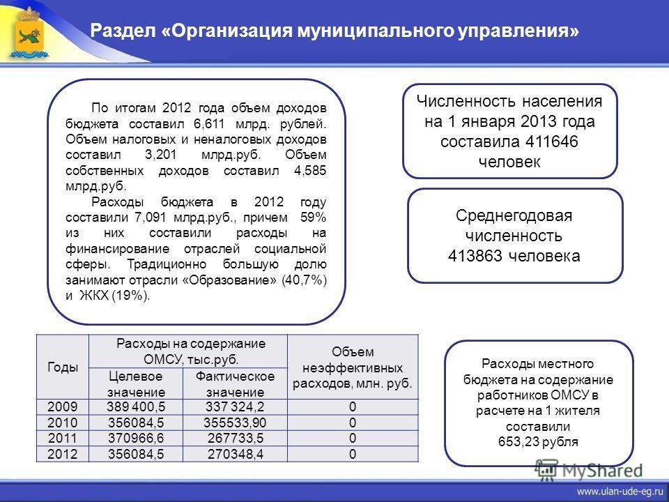 Раздел «Организация муниципального управления» По итогам 2012 года объем доходов бюджета составил 6,611 млрд. рублей. Объем налоговых и неналоговых доходов составил 3,201 млрд.руб. Объем собственных доходов составил 4,585 млрд.руб. Расходы бюджета в