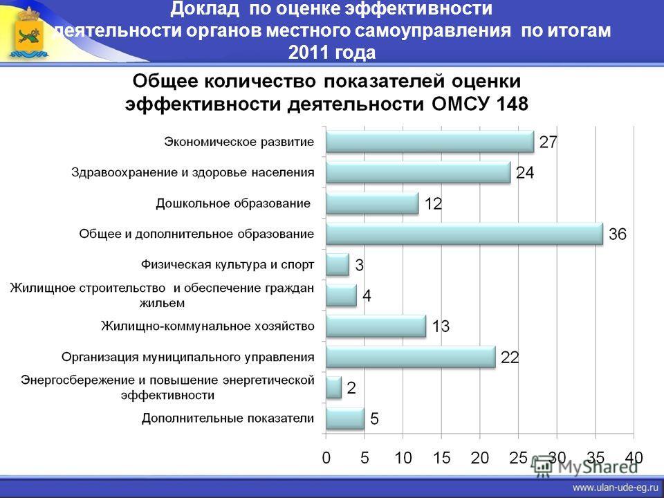 Доклад по оценке эффективности деятельности органов местного самоуправления по итогам 2011 года