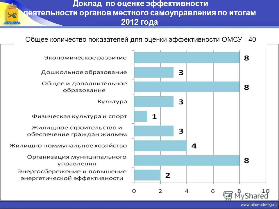 более Показатели энергетической эффективности предприятий ними