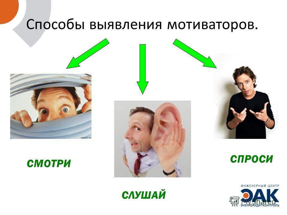 Способы выявления мотиваторов. СМОТРИ СЛУШАЙ СПРОСИ