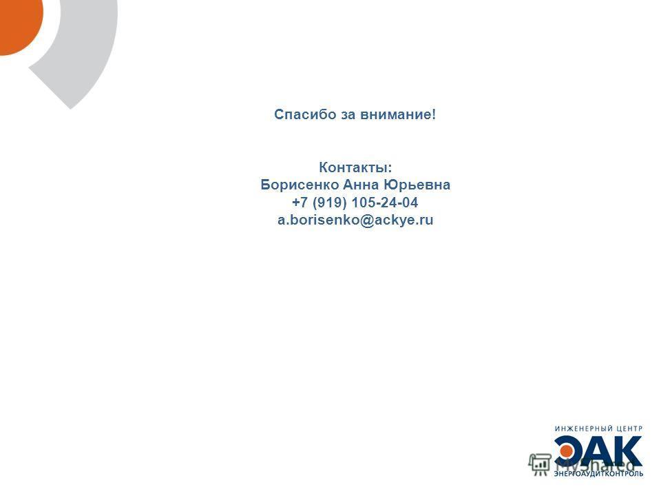 Спасибо за внимание! Контакты: Борисенко Анна Юрьевна +7 (919) 105-24-04 a.borisenko@ackye.ru