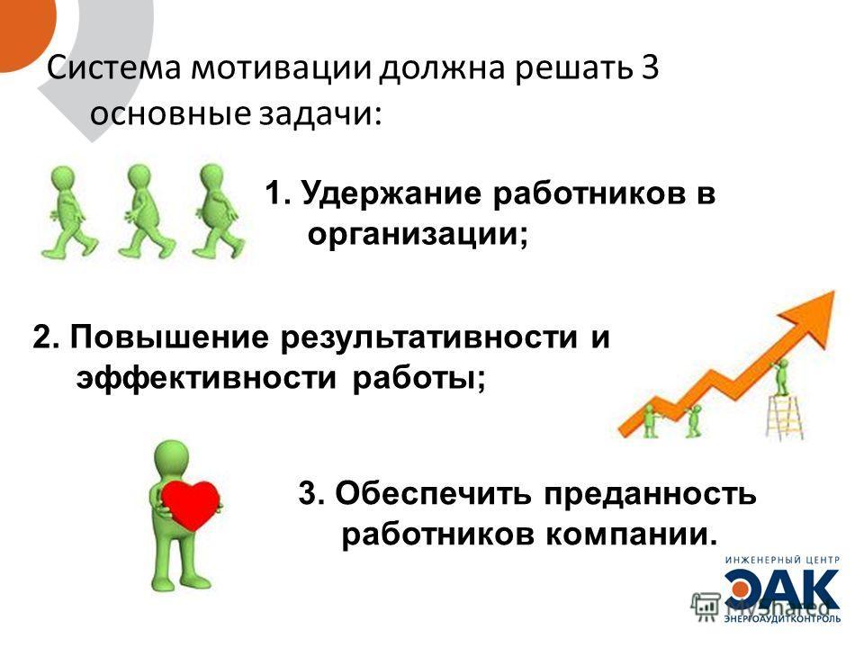 Система мотивации должна решать 3 основные задачи: 2. Повышение результативности и эффективности работы; 1. Удержание работников в организации; 3. Обеспечить преданность работников компании.