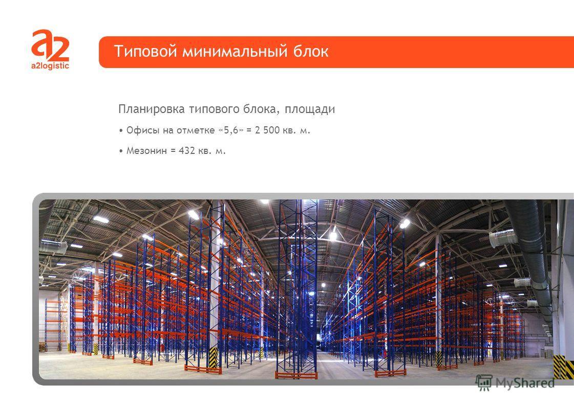 Планировка типового блока, площади Офисы на отметке «5,6» = 2 500 кв. м. Мезонин = 432 кв. м. Типовой минимальный блок