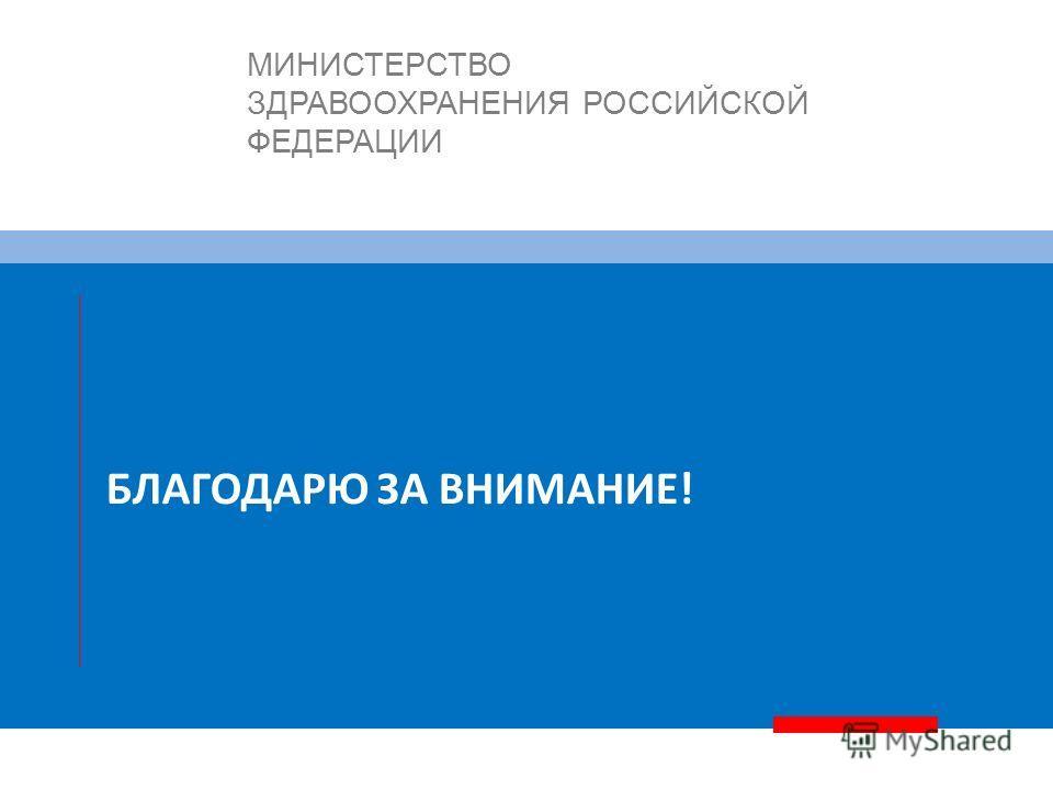 БЛАГОДАРЮ ЗА ВНИМАНИЕ! МИНИСТЕРСТВО ЗДРАВООХРАНЕНИЯ РОССИЙСКОЙ ФЕДЕРАЦИИ