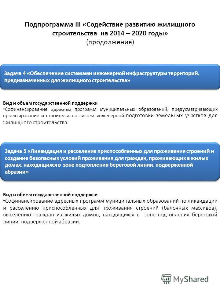 Подпрограмма III «Содействие развитию жилищного строительства на 2014 – 2020 годы» (продолжение) Задача 5 «Ликвидация и расселение приспособленных для проживания строений и создание безопасных условий проживания для граждан, проживающих в жилых домах