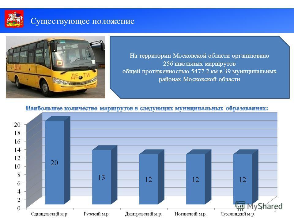 На территории Московской области организовано 256 школьных маршрутов общей протяженностью 5477.2 км в 39 муниципальных районах Московской области 2 Существующее положение