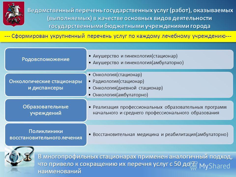 --- Сформирован укрупненный перечень услуг по каждому лечебному учреждению--- В многопрофильных стационарах применен аналогичный подход, что привело к сокращению их перечня услуг с 50 до 7 наименований Акушерство и гинекология(стационар) Акушерство и