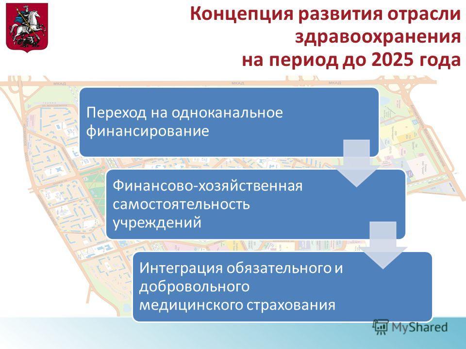 Концепция развития отрасли здравоохранения на период до 2025 года Переход на одноканальное финансирование Финансово-хозяйственная самостоятельность учреждений Интеграция обязательного и добровольного медицинского страхования