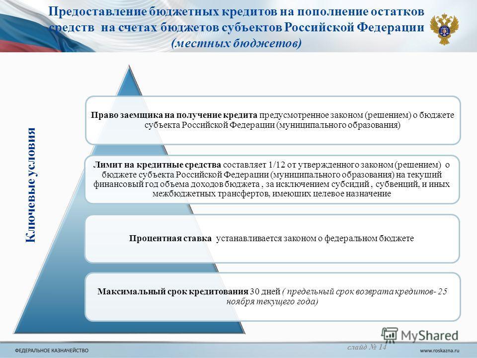 Предоставление бюджетных кредитов на пополнение остатков средств на счетах бюджетов субъектов Российской Федерации (местных бюджетов) Право заемщика на получение кредита предусмотренное законом (решением) о бюджете субъекта Российской Федерации (муни