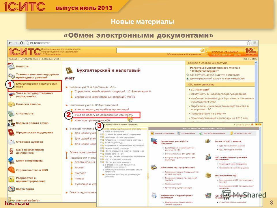 its.1c.ru 8 выпуск июль 2013 «Обмен электронными документами» Новые материалы 1 2 3