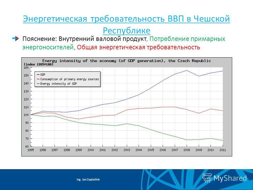 Ing. Jan Zaplatílek Энергетическая требовательность ВВП в Чешской Республике Пояснение: Внутренний валовой продукт, Потребление примарных энергоносителей, Общая энергетическая требовательность