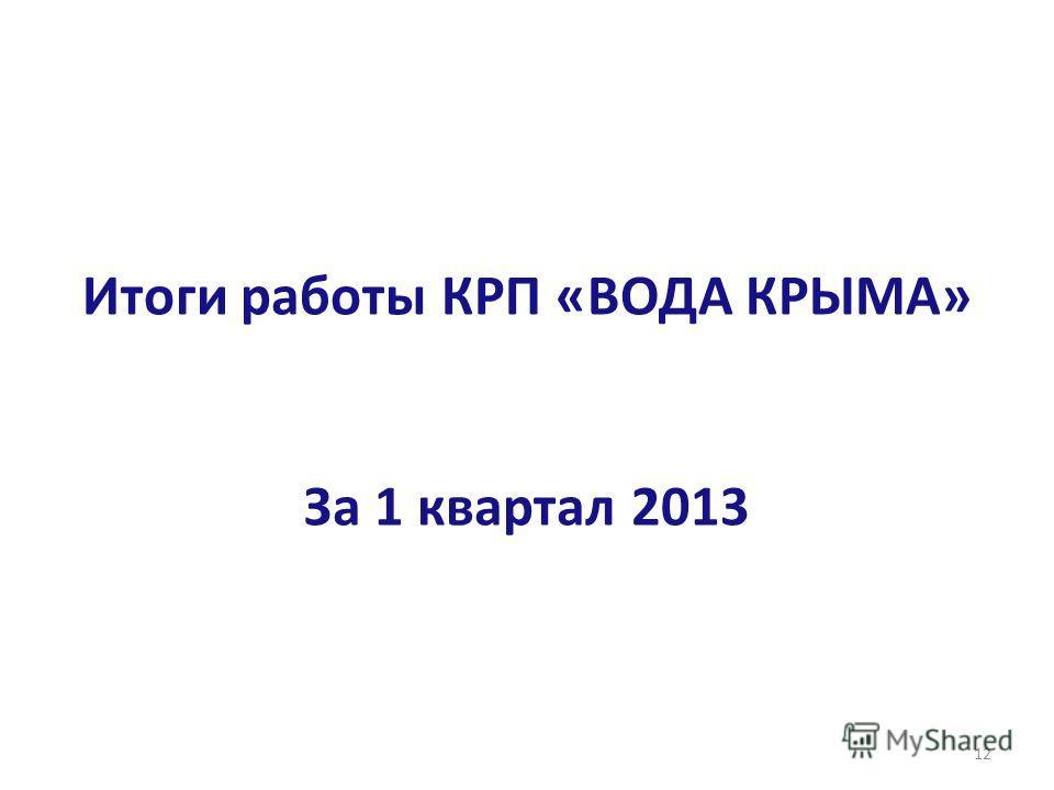 Итоги работы КРП «ВОДА КРЫМА» За 1 квартал 2013 12