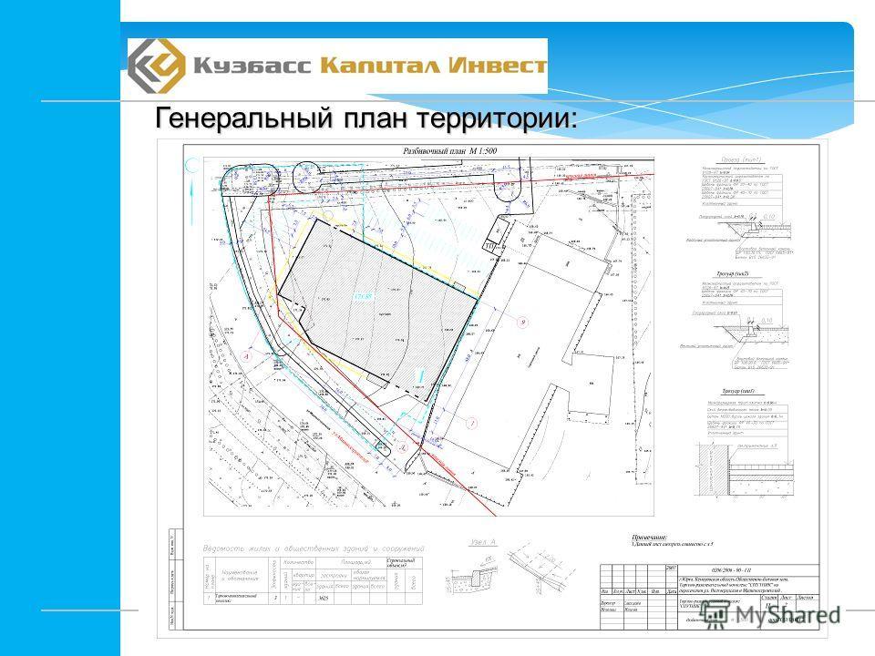 w w w. k k i n v e s t. r u Генеральный план территории: