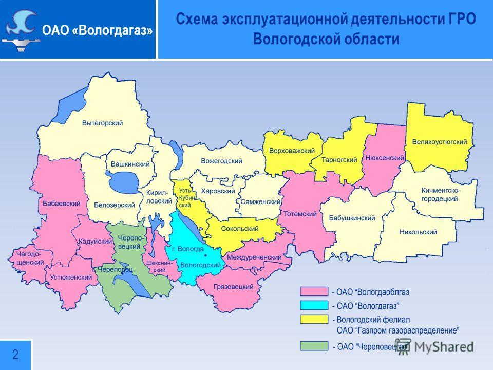 """Презентация на тему: """"ОАО «"""
