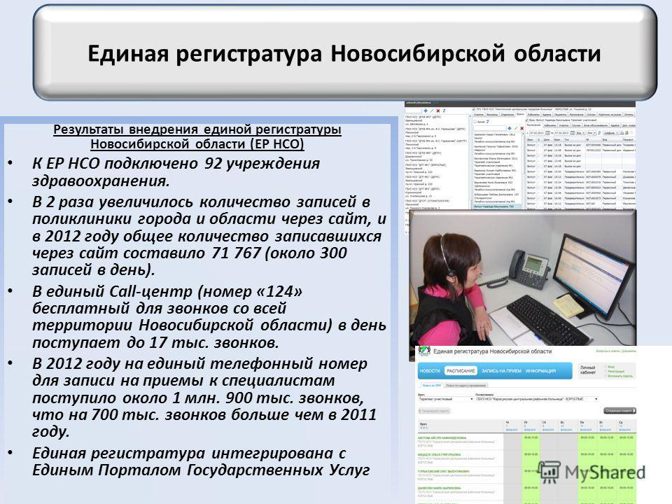 Результаты внедрения единой регистратуры Новосибирской области (ЕР НСО) К ЕР НСО подключено 92 учреждения здравоохранения. В 2 раза увеличилось количество записей в поликлиники города и области через сайт, и в 2012 году общее количество записавшихся