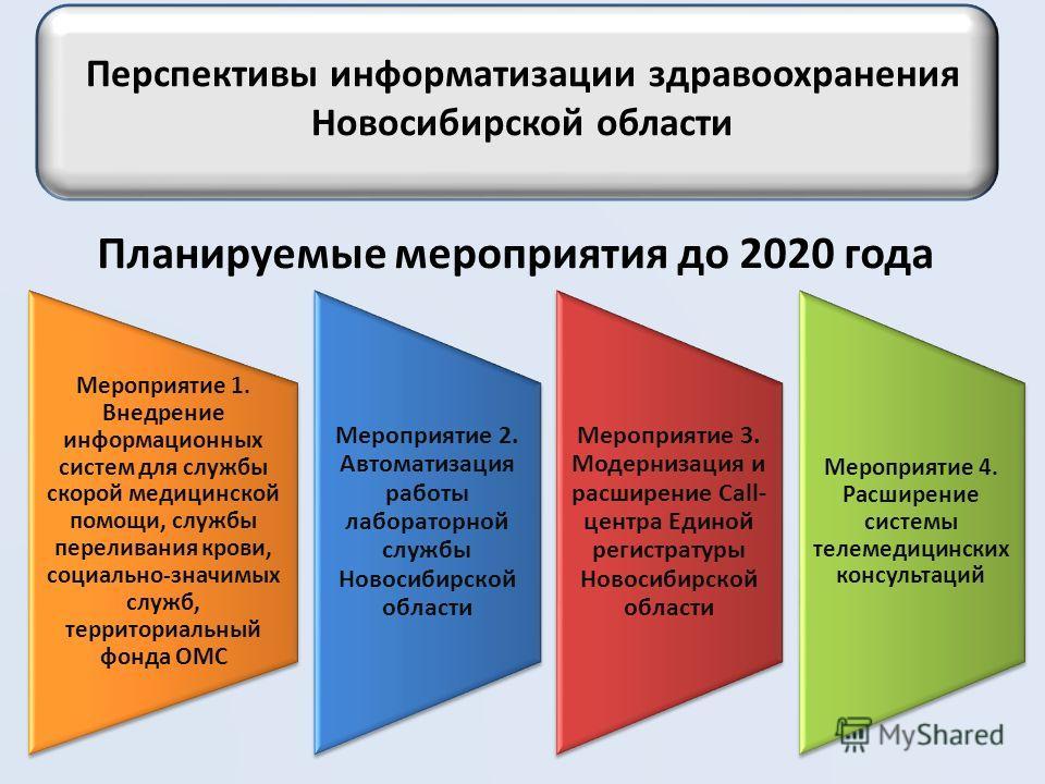 Перспективы информатизации здравоохранения Новосибирской области Планируемые мероприятия до 2020 года Мероприятие 1. Внедрение информационных систем для службы скорой медицинской помощи, службы переливания крови, социально-значимых служб, территориал